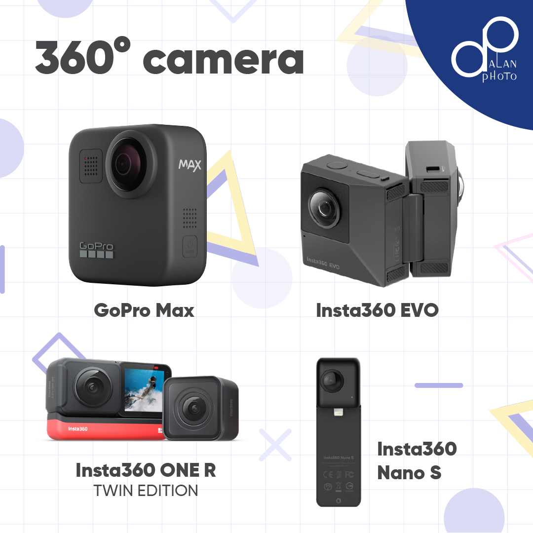 360-Degrees Cameras, a necessity in 2020?